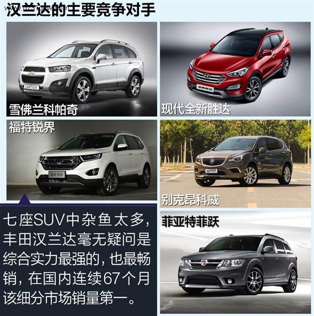 广汽丰田全新汉兰达 做更好的大七座SUV高清图片